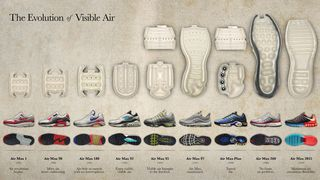 0348cc7542 Nike Air Max 1: The Story Behind the Revolutionary Sneaker