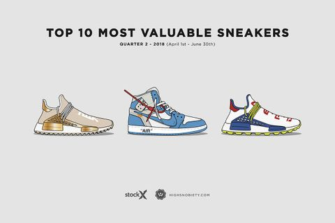 most expensive sneakers 2018 q2 Adidas Nike Pharrell Williams