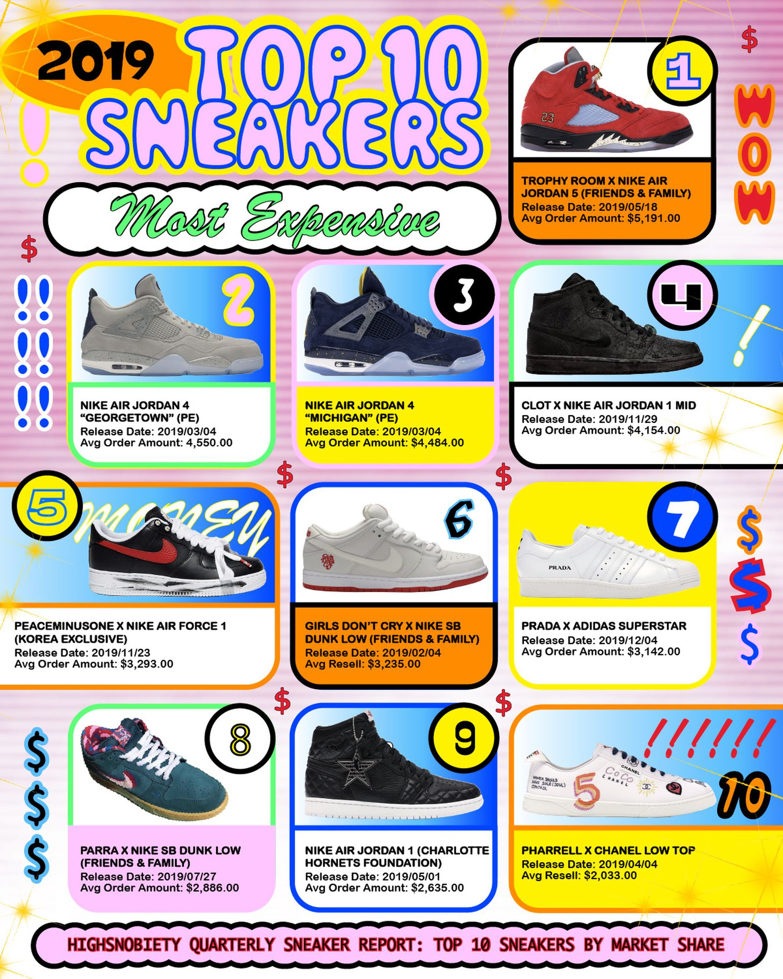 most-expensive-sneakers-2019-01