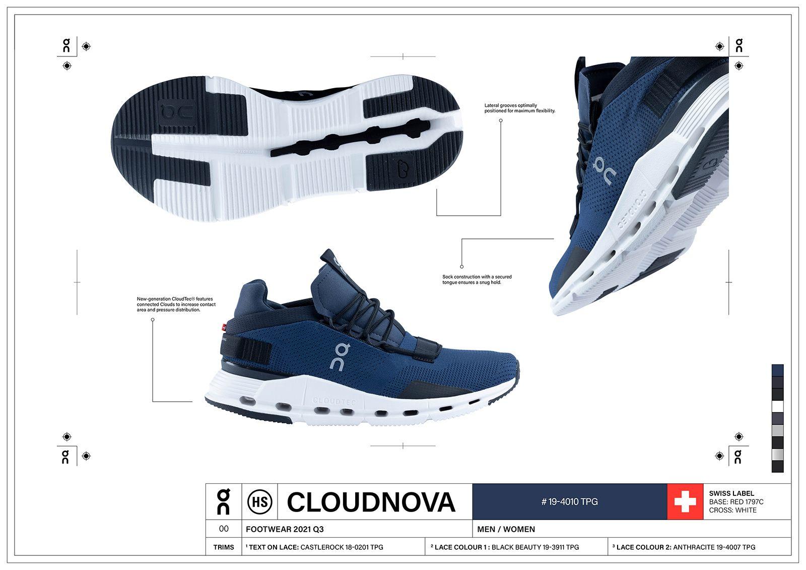 on-cloudnova-technology-01