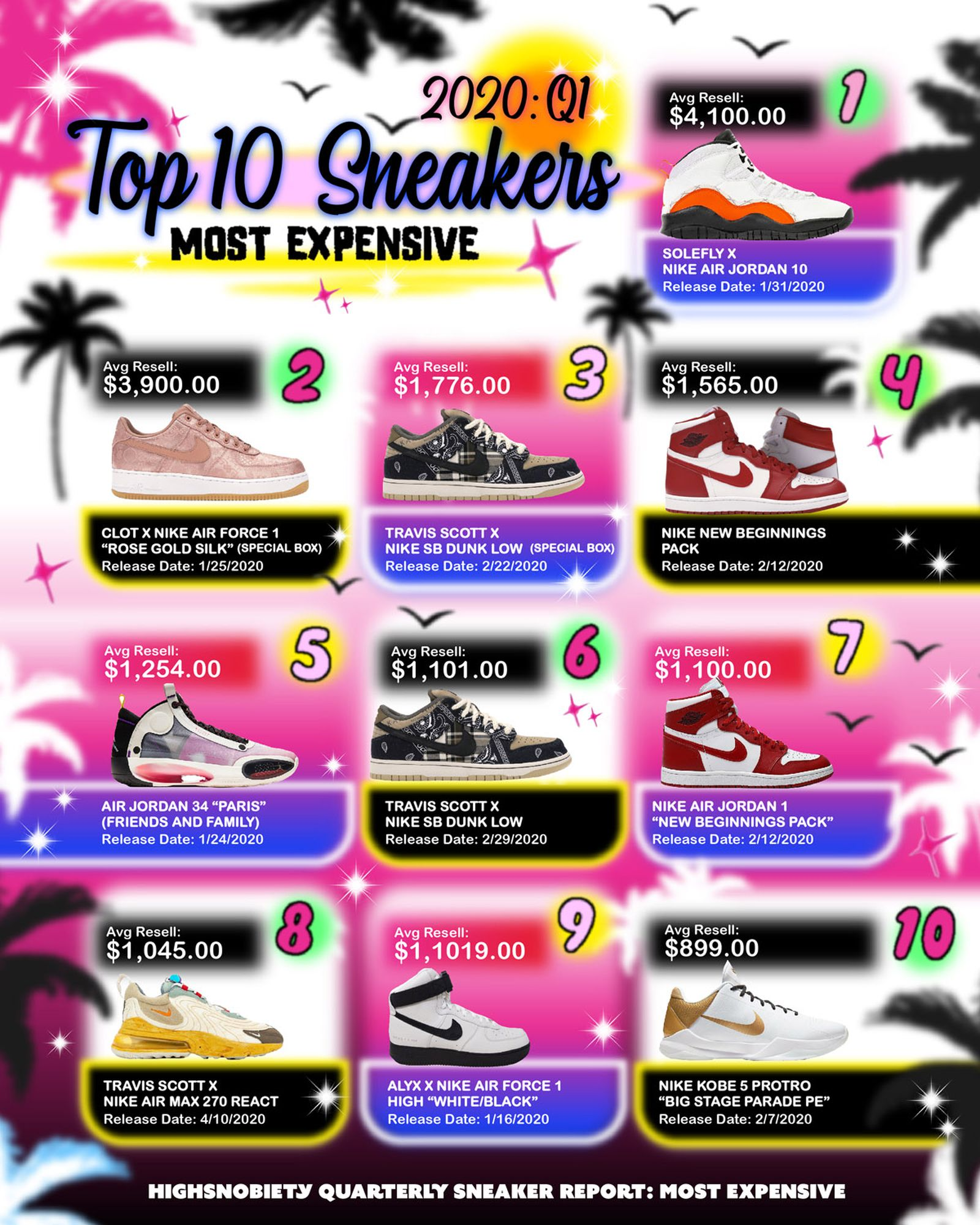 most-expensive-sneakers-2020-q1-05