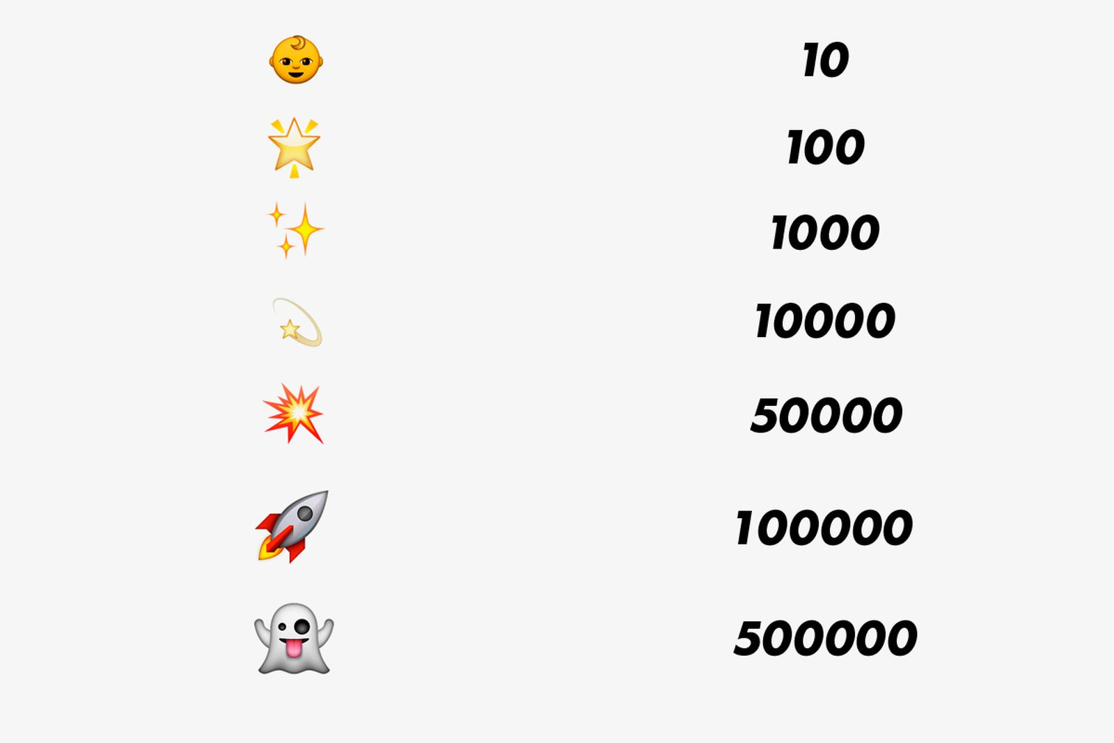 snapchat-trophies-100