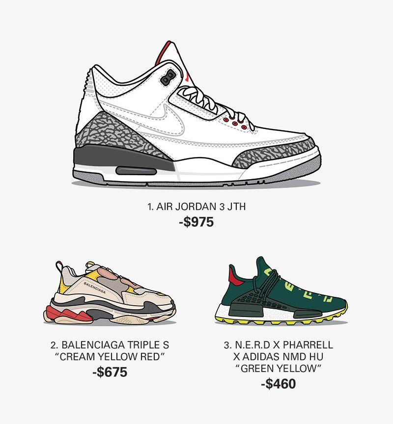 2017 Balenciaga Arena Grey Suede High Top Sneaker!UNBOXING