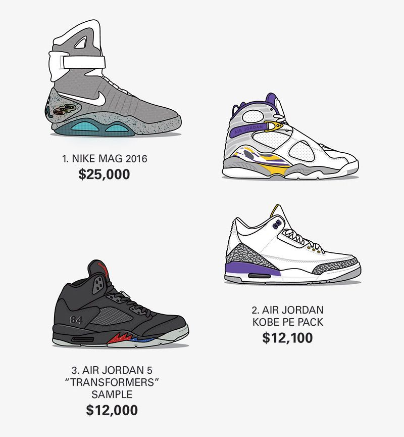 e025d3fd1 2018 s Biggest Sneaker Releases  The Year In Review