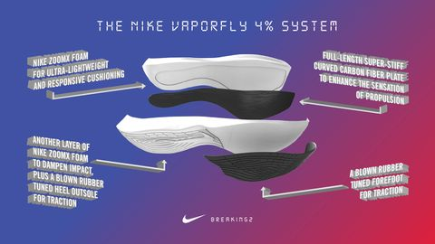 nike zoom vaporfly fashion influence header Nike Zoom Fly Flyknit Nike Zoom Fly Mercurial Flyknit Nike Zoom Pegasus Turbo