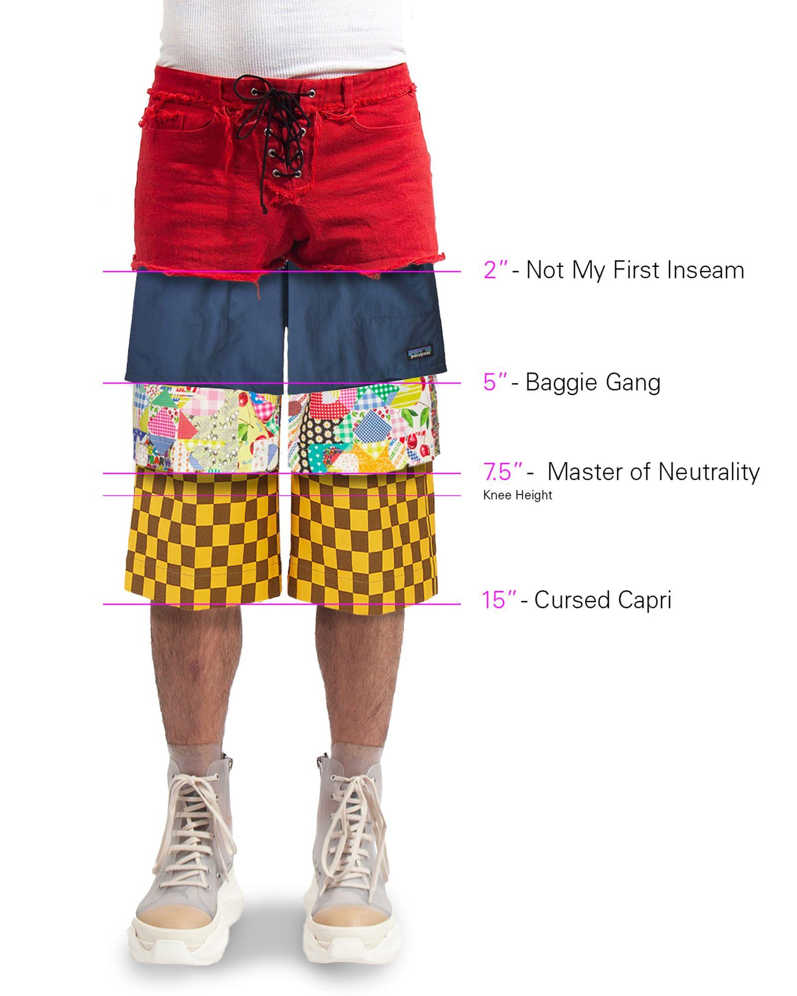 best-shorts-length-main