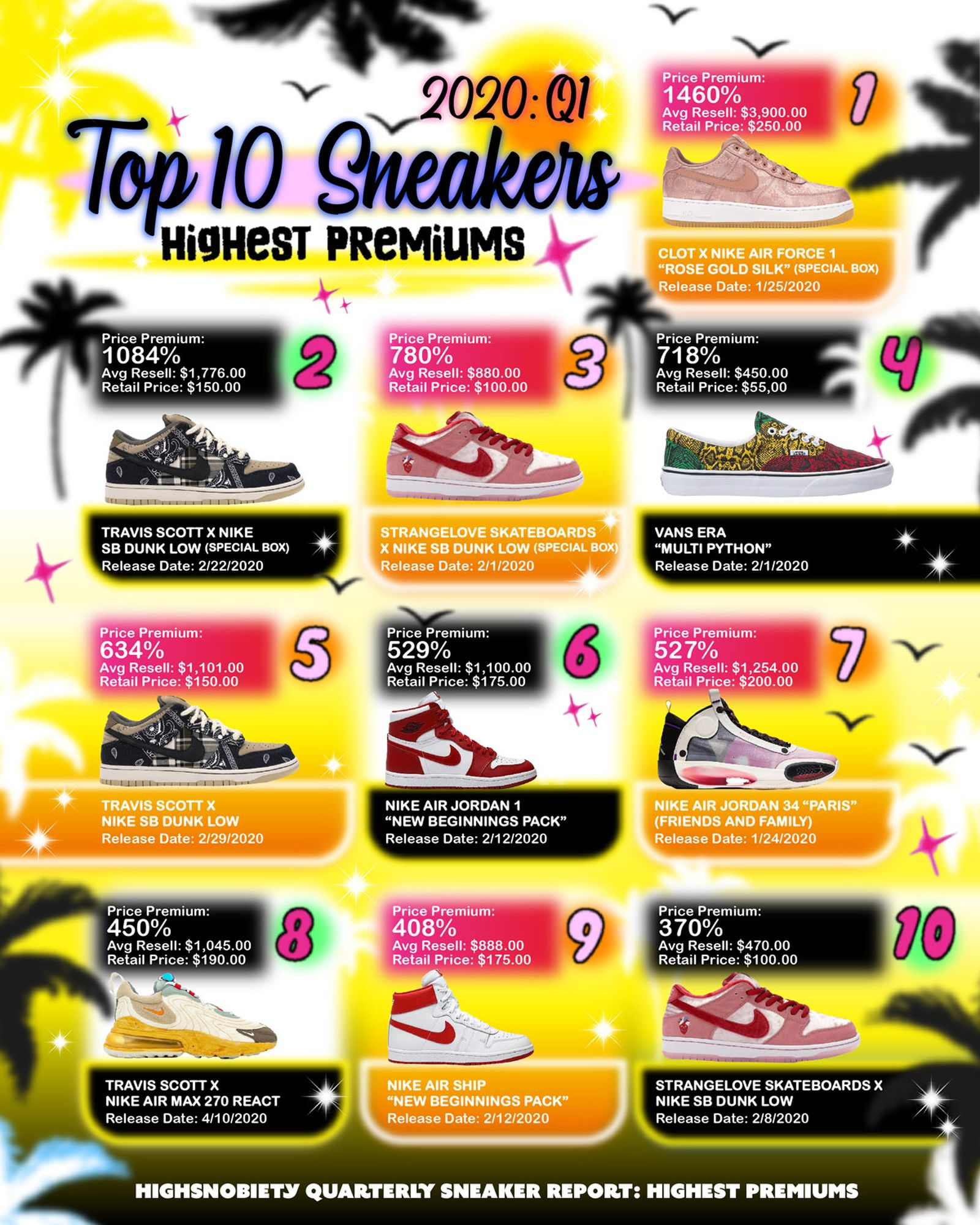 most-expensive-sneakers-2020-q1-06