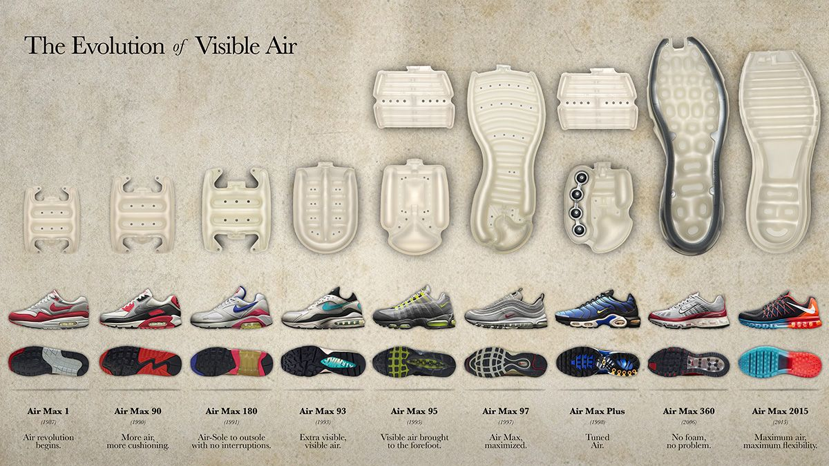 673c4f61d328 Nike Changes the Way We Dress by Changing the Way We Run