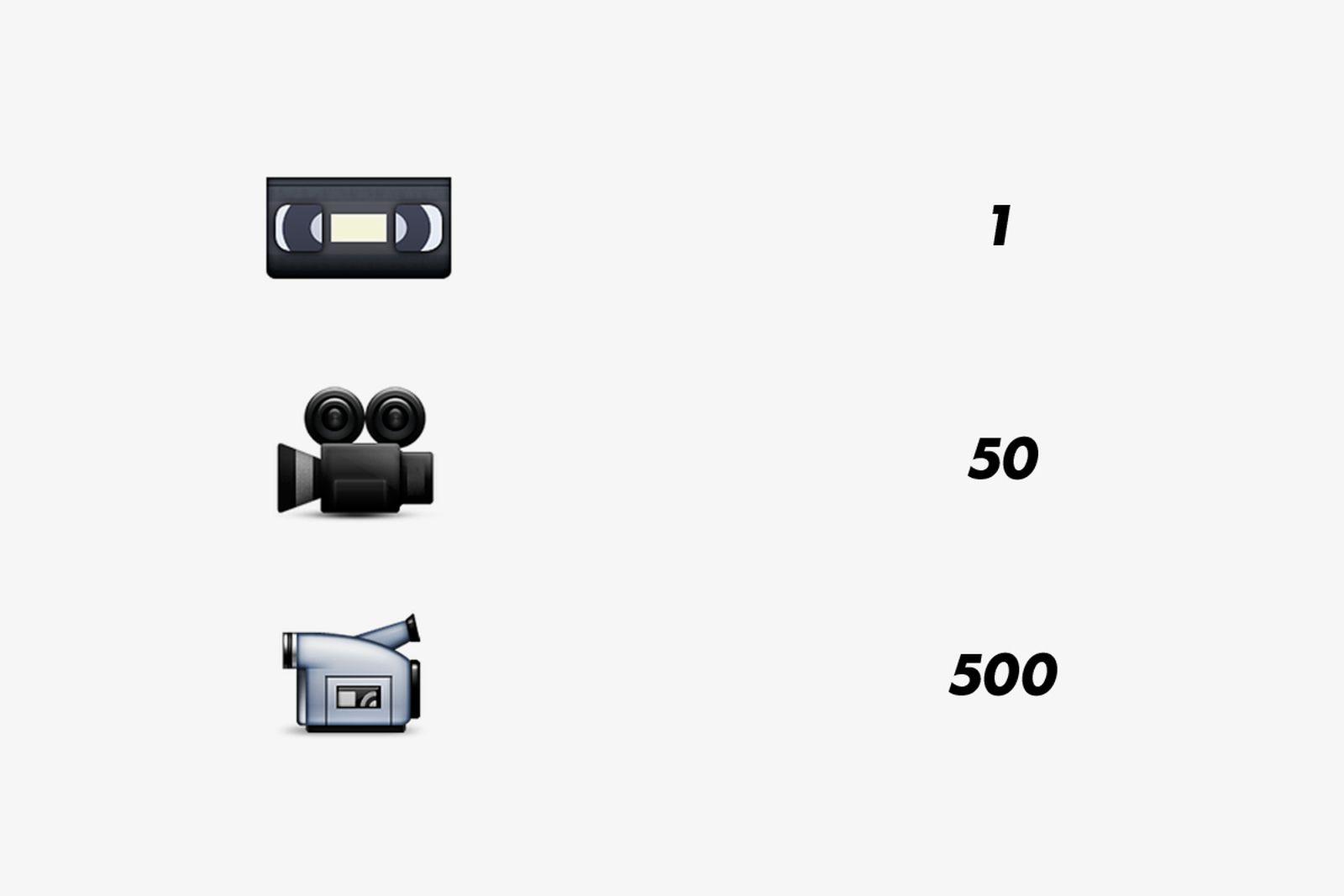 snapchat-trophies-101