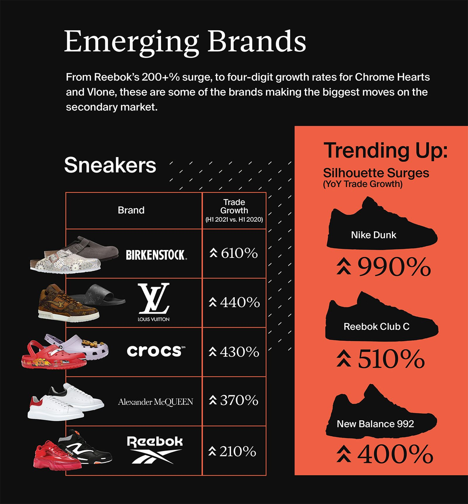 fastest-growing-brands-stockx-mid-year-report-01