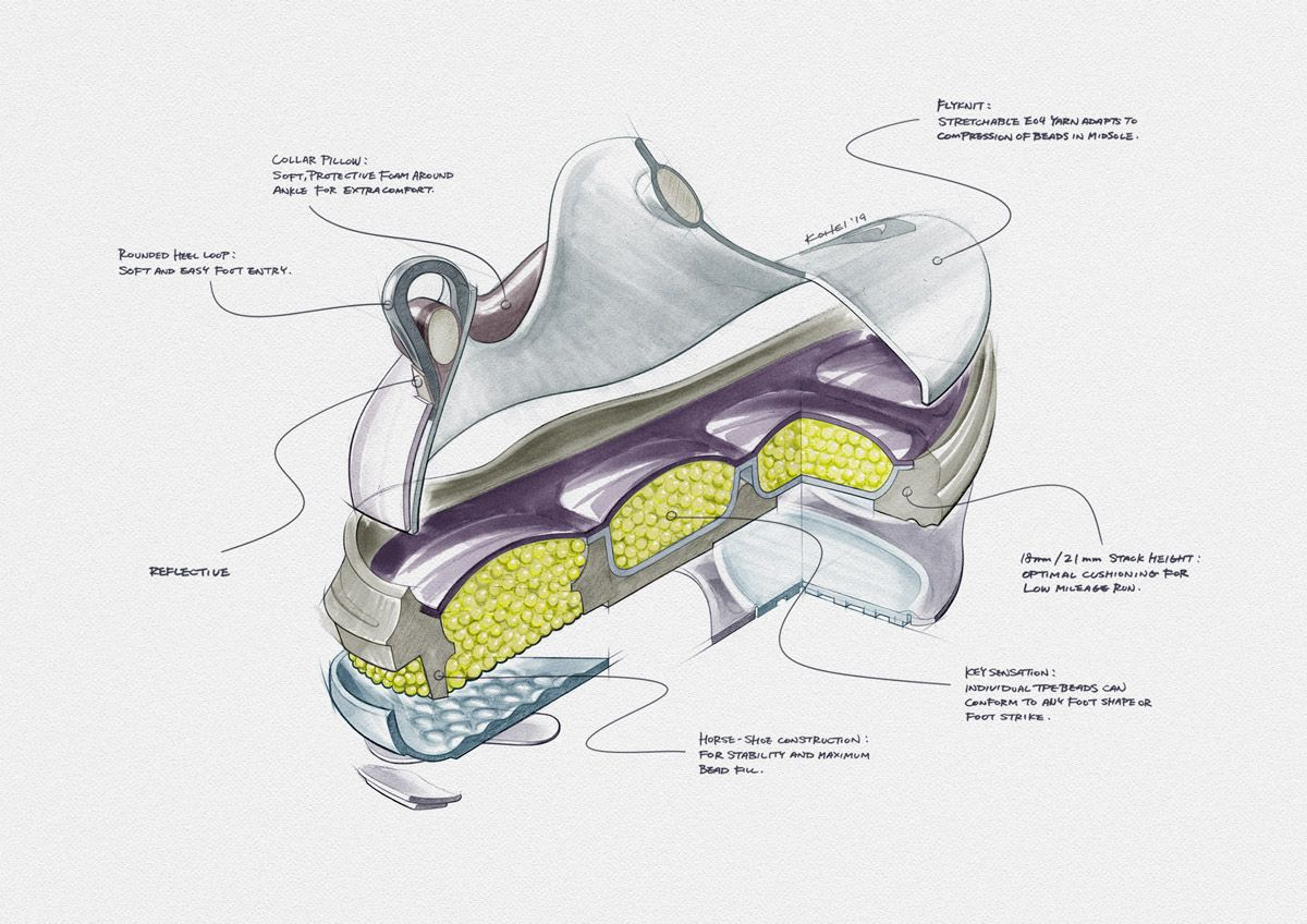 Nike Joyride Run FK: Official First Look & Release Information