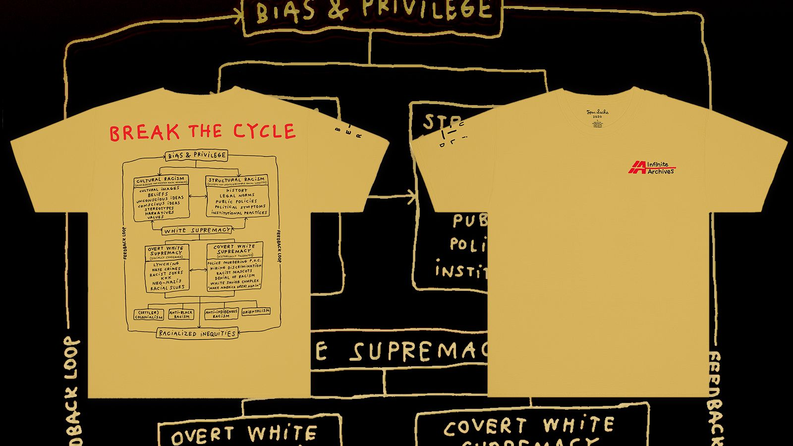 INFINITE ARCHIVES X TOM SACHS - campaign