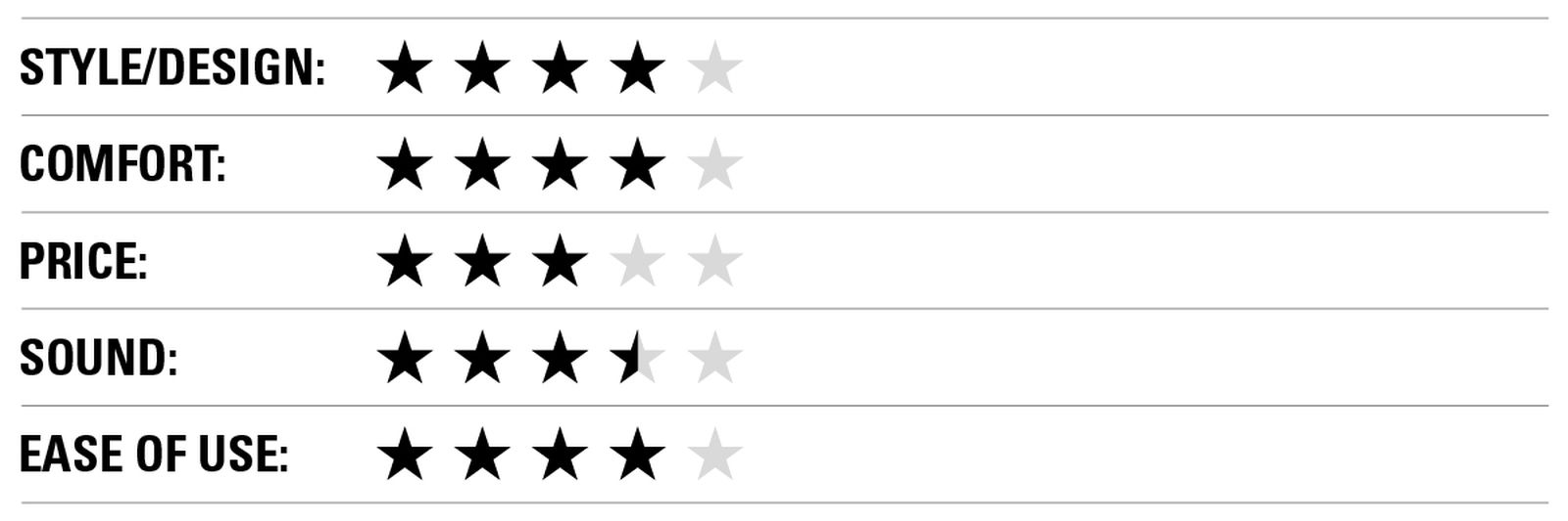 ED_SEL_Headphone rating graphic - stars-01