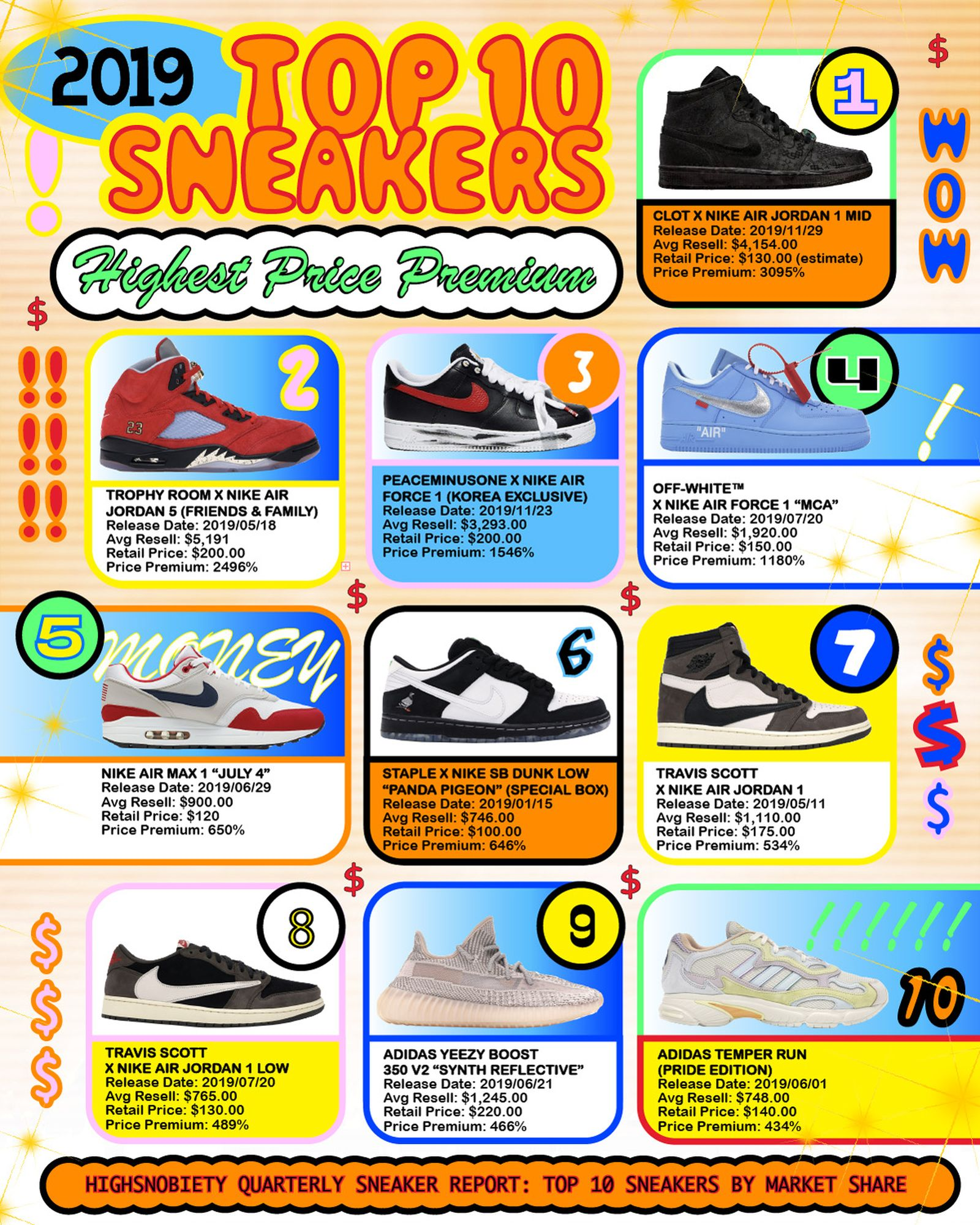 most-expensive-sneakers-2019-06