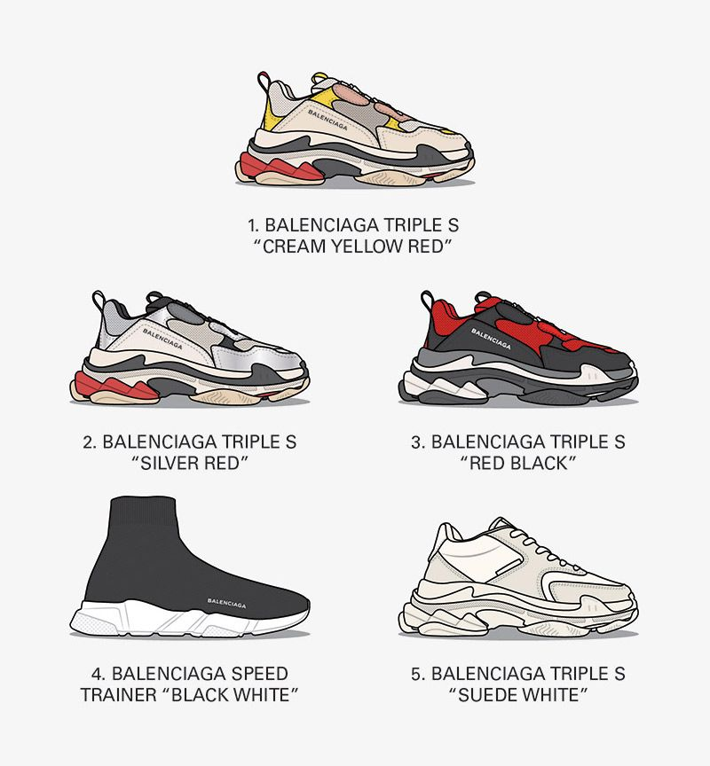 Sneaker Year In 2018's Biggest ReleasesThe Review htQrsd