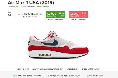 dced1e12 Independence Day Air Max 1 Resold for $2,000 Before Being Pulled