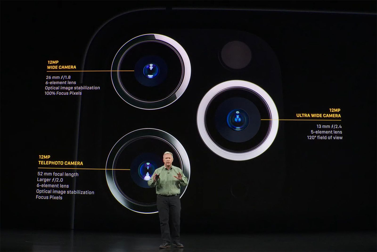 apple iphone 11 pro camera