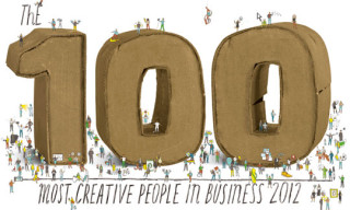 The 100 Most Creative People In Business 2012 – Wes Anderson, Cee Lo Green & Others