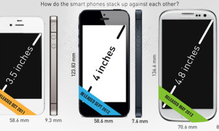 Infographic: iPhone 5 vs. iPhone 4S vs. Samsung Galaxy S3
