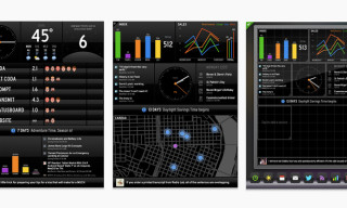 Status Board for iPad Displays Data Beautifully