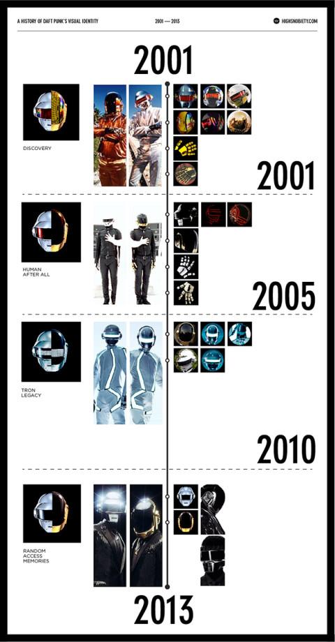 A History of Daft Punk's Visual Identity
