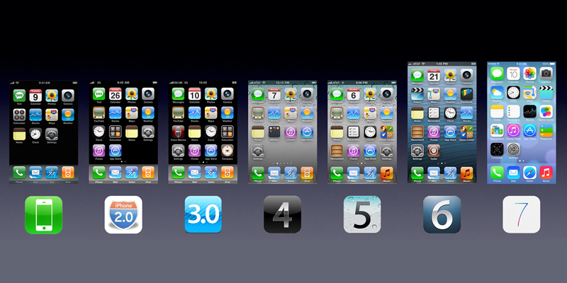 iphone first year iphone home screen evolution highsnobiety 11846