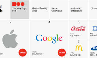 The World's Most Valuable Fashion Brands of 2013