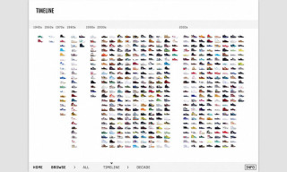 Sneakers: The Complete App Is the Most Comprehensive Sneaker App Ever