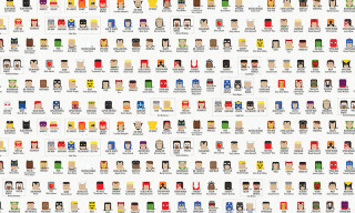 The Complete Roster of the Avengers Visualized