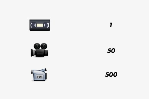 Snapchat trophies how to unlock them all these achievements refer to the total amount of video snapchats sent which are unlocked at one 50 and 500 in return youll receive the vhs tape ccuart Gallery
