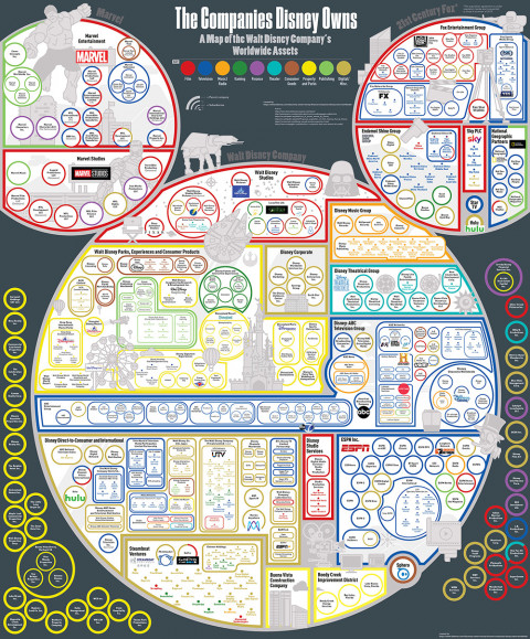 disney infographic  the shocking size of its media empire