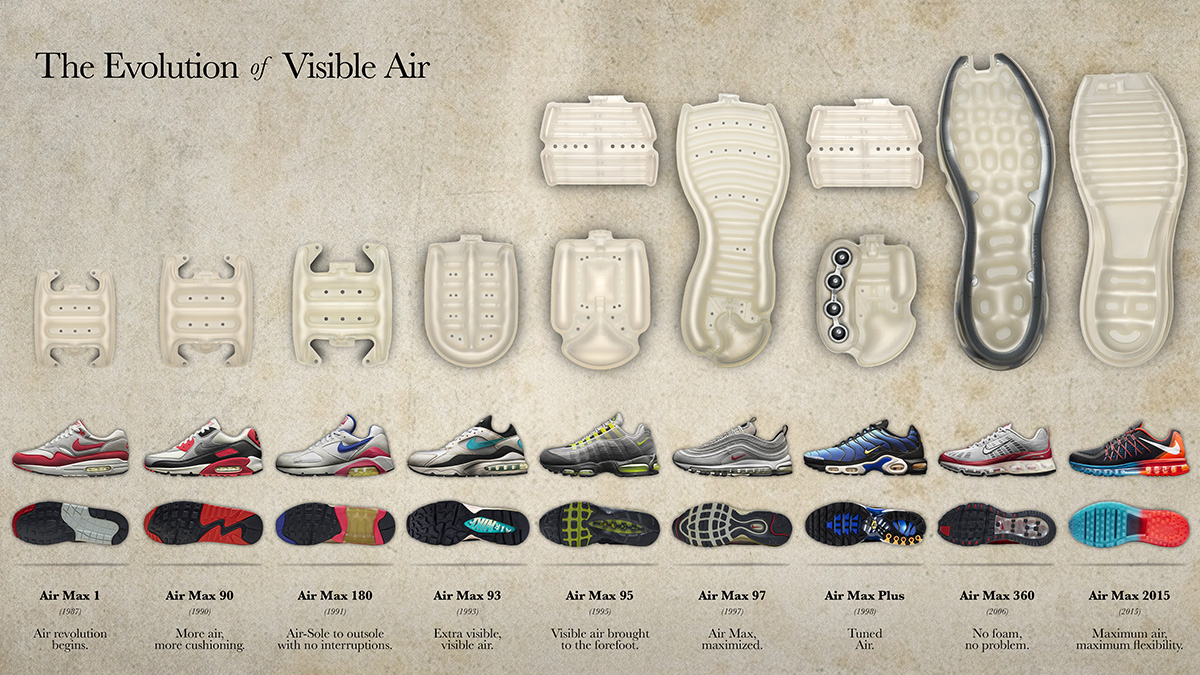 Nike Changes the Way We Dress by Changing the Way We Run 0563381e5