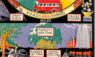 Vintage London Transport Posters