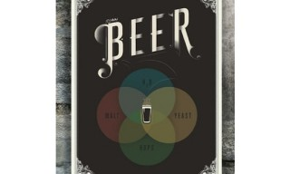 Pop Chart Lab – The Venn of Beer