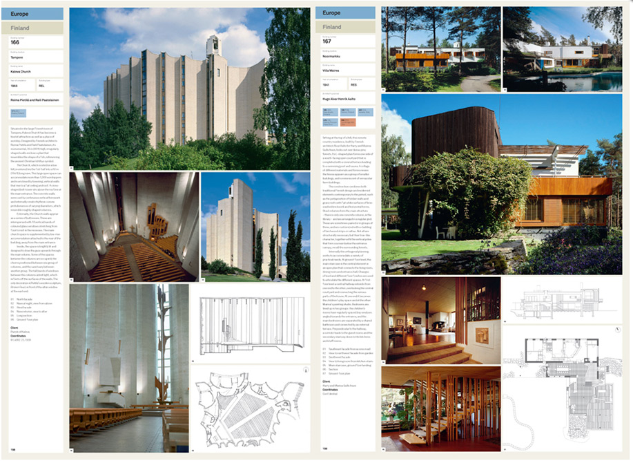 20th-century-world-architecture-phaidon-7