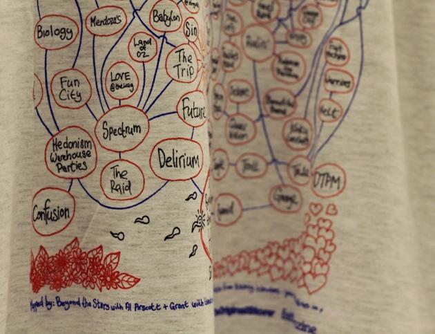 25 Years of London House Faith Fanzine T Shirt for The Original Store