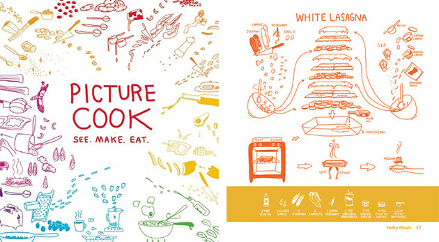picture-cook-cookbook-infographics-01