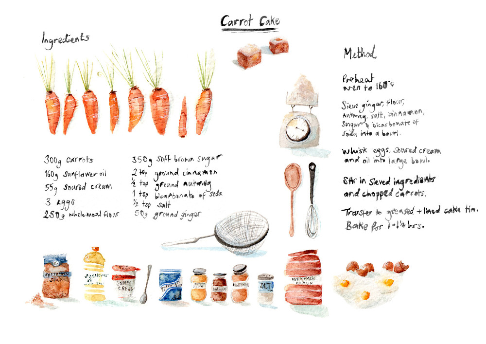 Lucy Eldridge Recipe Illustration 01