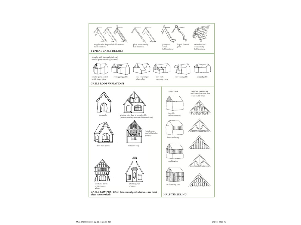 a-field-guide-to-american-houses-book-2013-02