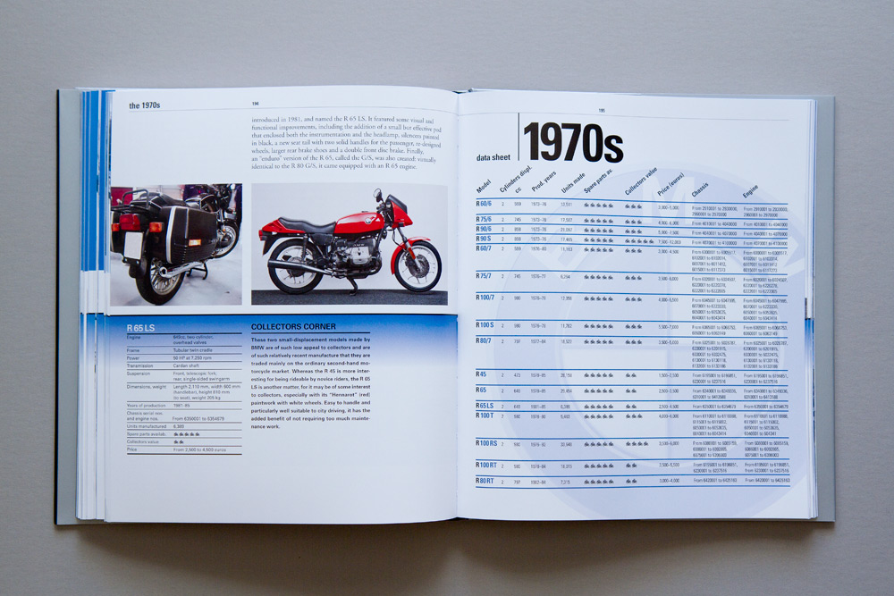 BMW-Motorcycle-Book-06