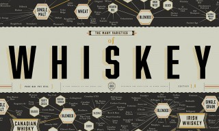 The World of Whisky Infographic Poster from Pop Chart Lab