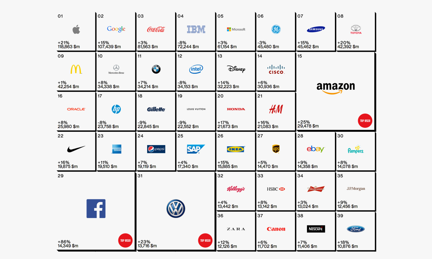 interbrand-best-brand-2014-ft